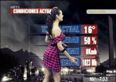 570ab female reporter 15 - Previsão do Tempo! Pra quê?
