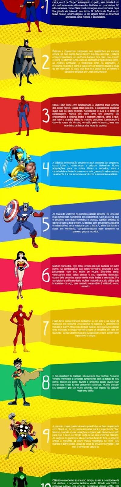 5bbc1 assistirfilmesonline uniformesdossuperherois - TOP 10 uniformes mais clássicos dos super hérois (infográfico)