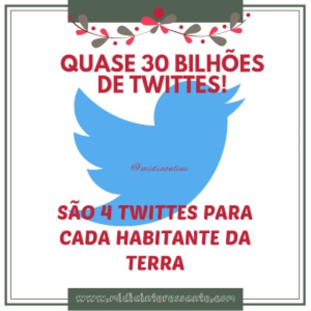 a244e twitter - Twitter chega a 4 mensagens para cada pessoa no Mundo